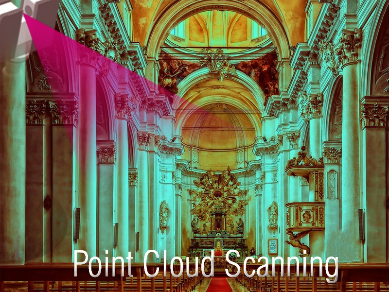Point Cloud Scanning