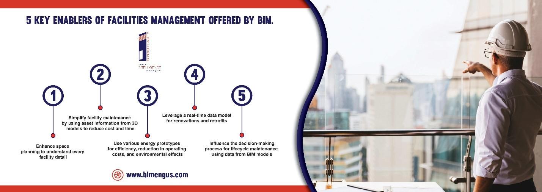 BIM Consulting